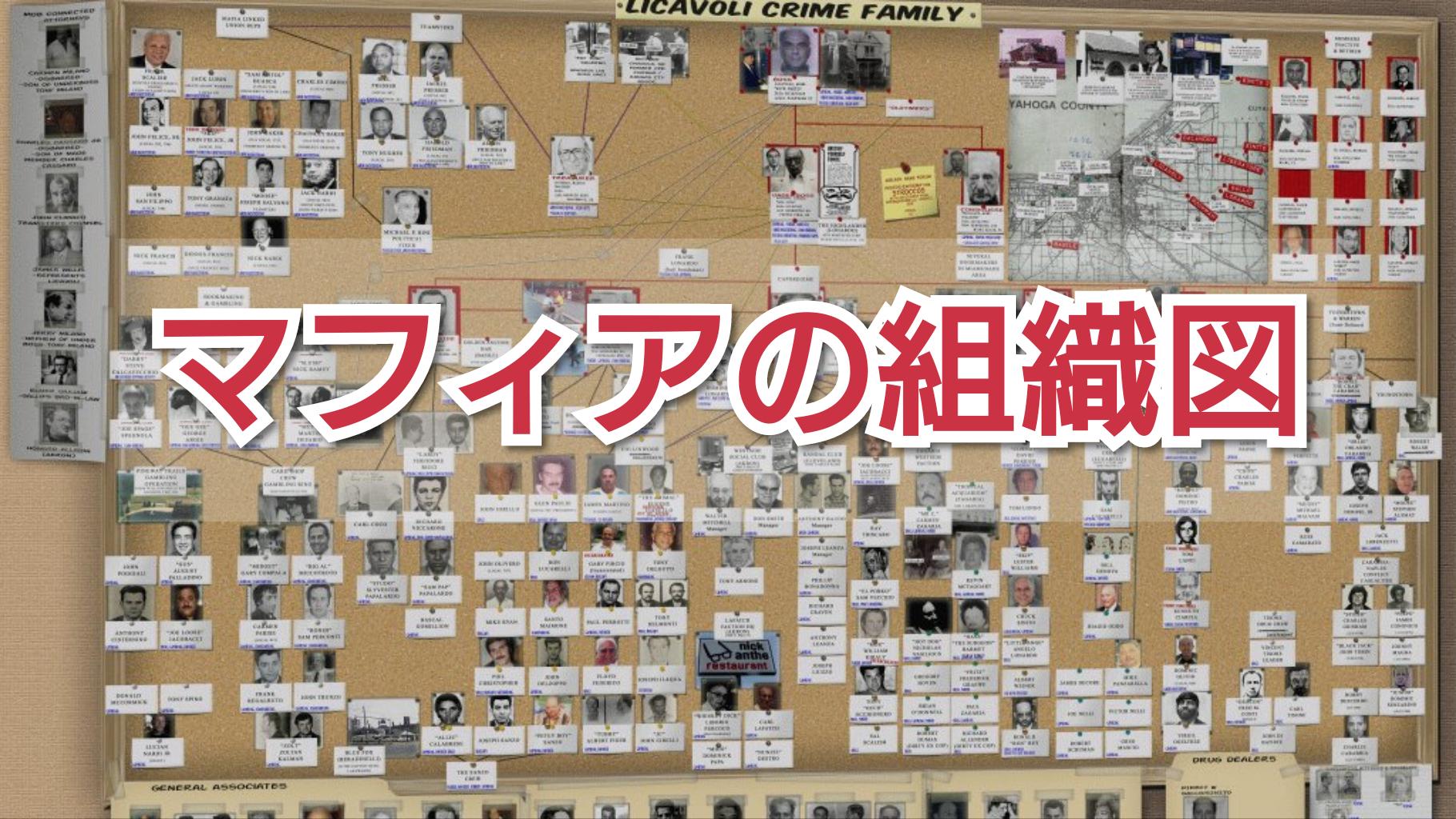 マフィアの組織図